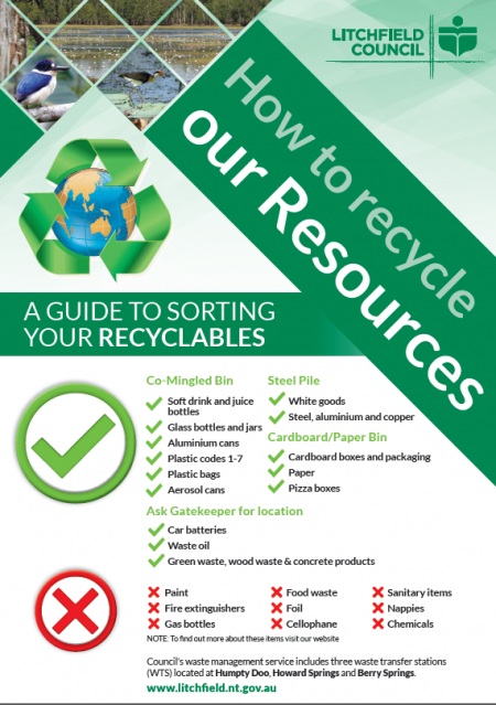 How to Recycle our Resources Poster